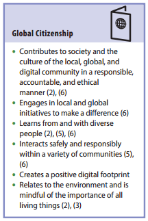 what does citizenship in the community mean
